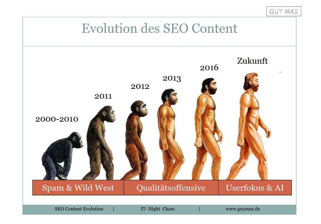 SEO Content eine Zeitreise: Vom Spam hin zu User-orientierten Inhalten