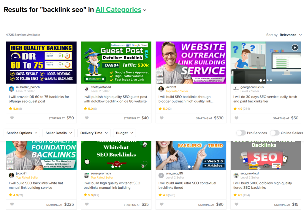 Fiverr Backlinks